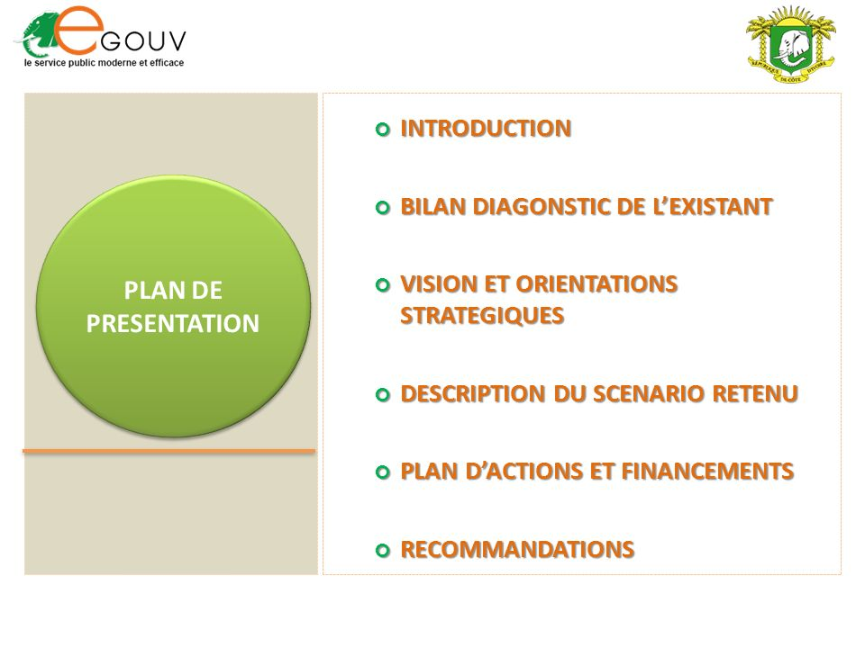 INTRODUCTION INTRODUCTION BILAN DIAGONSTIC DE LEXISTANT BILAN DIAGONSTIC DE LEXISTANT VISION ET ORIENTATIONS STRATEGIQUES VISION ET ORIENTATIONS STRAT