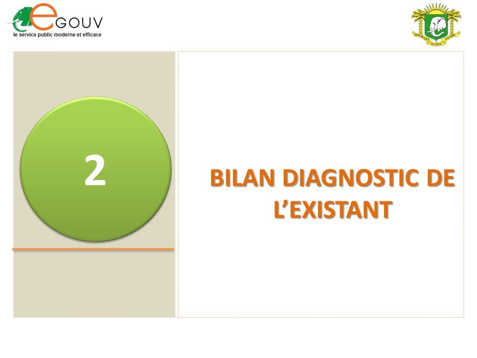 BILAN DIAGNOSTIC DE LEXISTANT 2 2