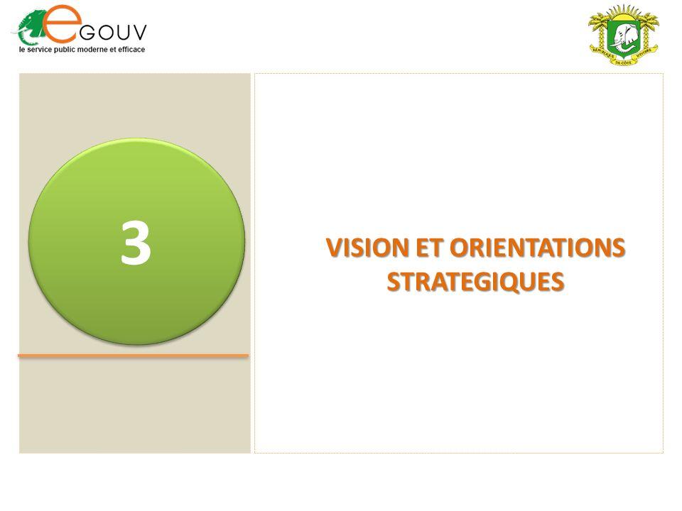 VISION ET ORIANTATIONS STRATEGIQUES 3 3 VISION ET ORIENTATIONS STRATEGIQUES Lambition du Président de la République est de faire de la Côte dIvoire un pays émergent à lhorizon 2020.