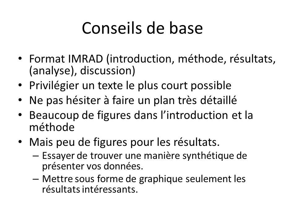 Conseils de base Format IMRAD (introduction, méthode, résultats, (analyse), discussion) Privilégier un texte le plus court possible Ne pas hésiter à f