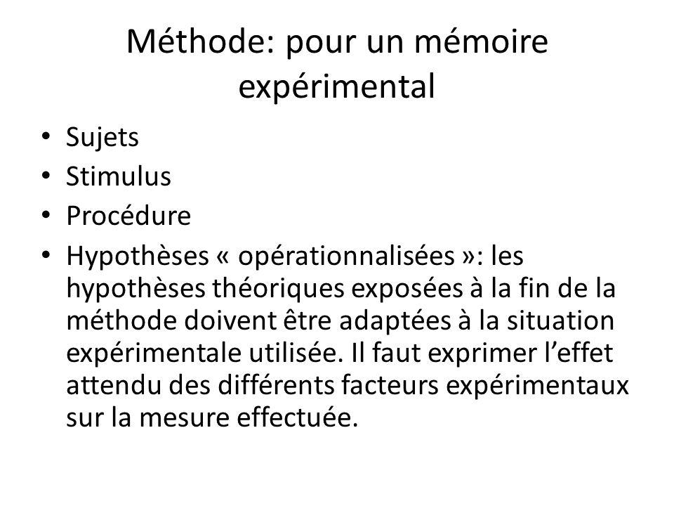 Méthode: pour un mémoire expérimental Sujets Stimulus Procédure Hypothèses « opérationnalisées »: les hypothèses théoriques exposées à la fin de la mé