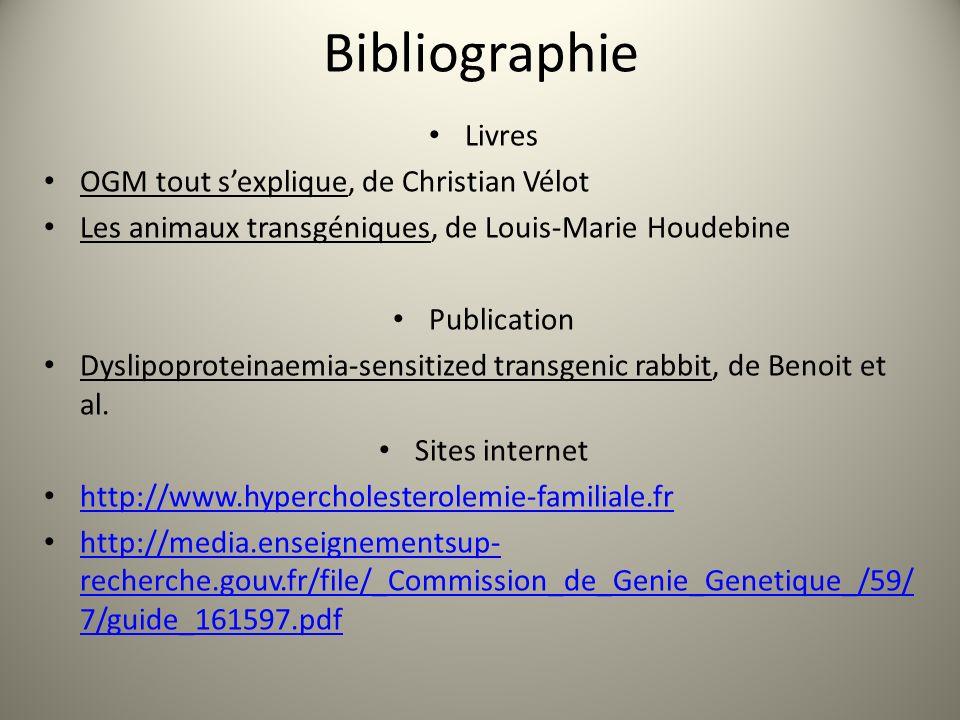 Bibliographie Livres OGM tout sexplique, de Christian Vélot Les animaux transgéniques, de Louis-Marie Houdebine Publication Dyslipoproteinaemia-sensitized transgenic rabbit, de Benoit et al.