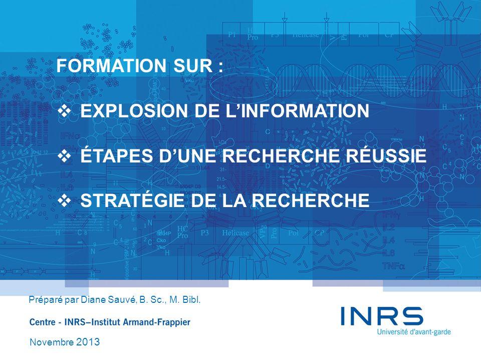 Traduction de : http://www.enterprisesocialsearch.com …Mais avez-vous trouvé toutes les informations PERTINENTES ?