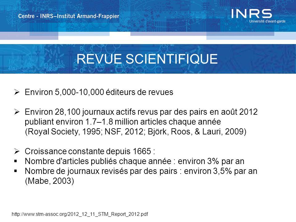 http://www.stm-assoc.org/2012_12_11_STM_Report_2012.pdf REVUE SCIENTIFIQUE Environ 5,000-10,000 éditeurs de revues Environ 28,100 journaux actifs revu