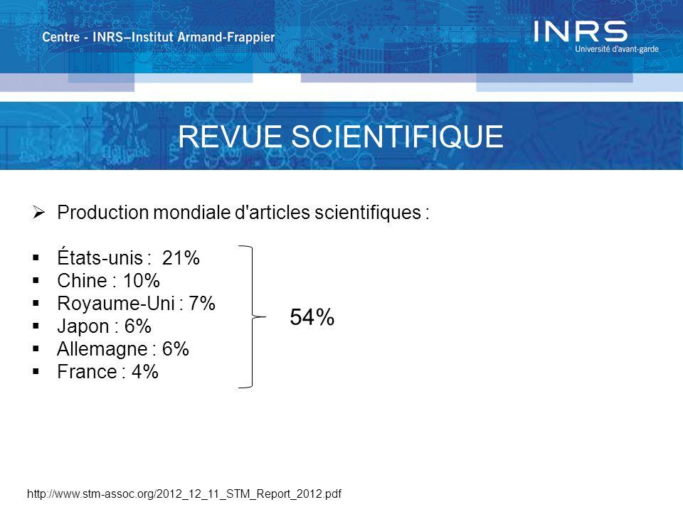 http://www.stm-assoc.org/2012_12_11_STM_Report_2012.pdf REVUE SCIENTIFIQUE Production mondiale d'articles scientifiques : États-unis : 21% Chine : 10%