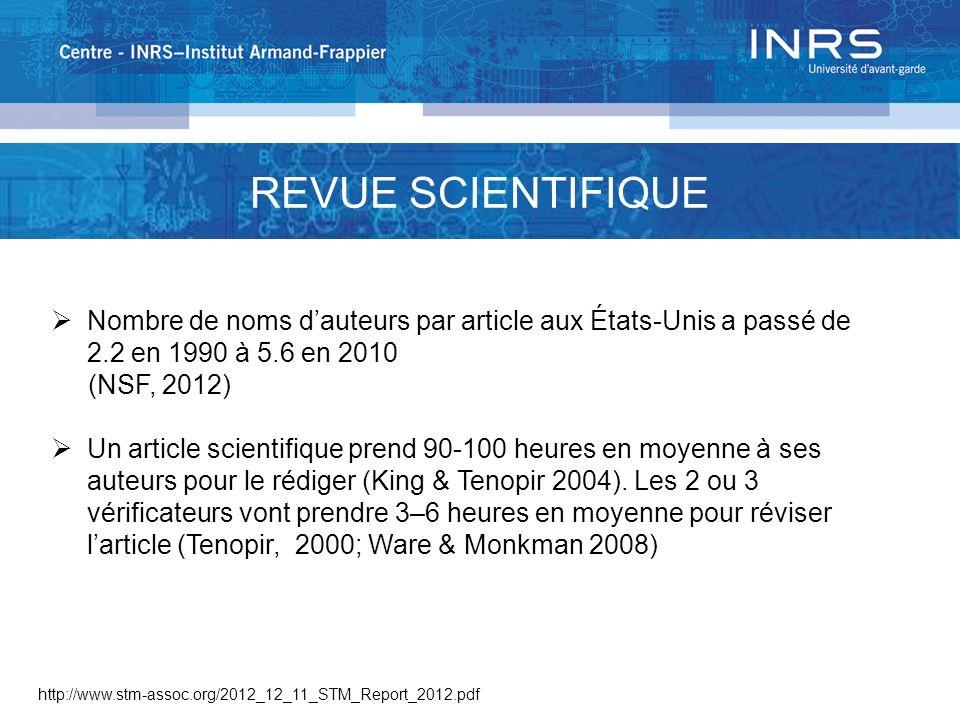 http://www.stm-assoc.org/2012_12_11_STM_Report_2012.pdf REVUE SCIENTIFIQUE Nombre de noms dauteurs par article aux États-Unis a passé de 2.2 en 1990 à