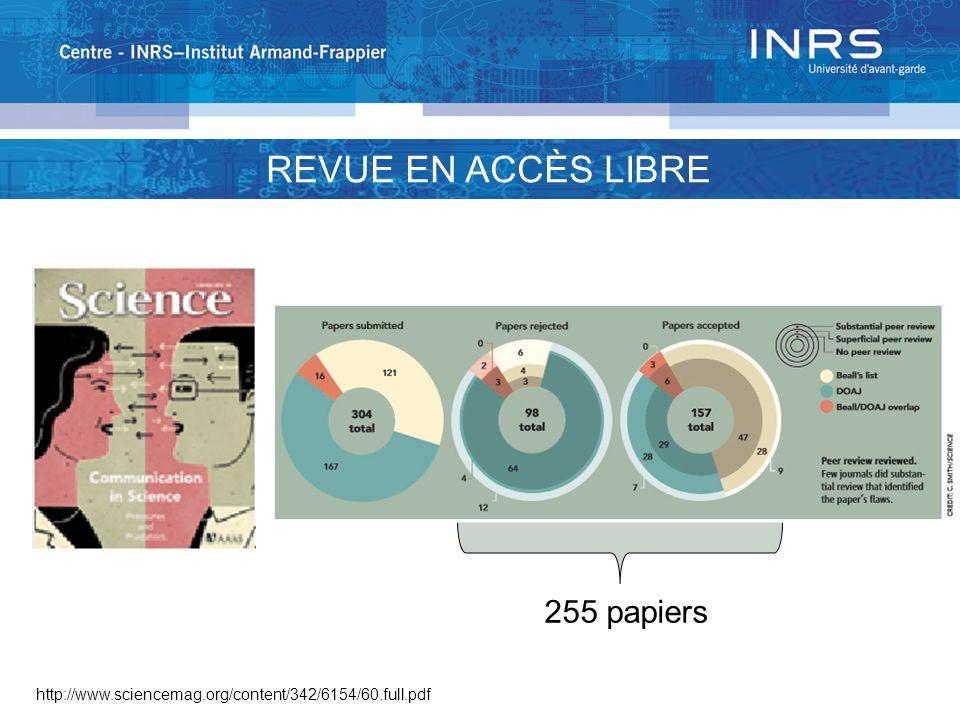 REVUE EN ACCÈS LIBRE http://www.sciencemag.org/content/342/6154/60.full.pdf 255 papiers