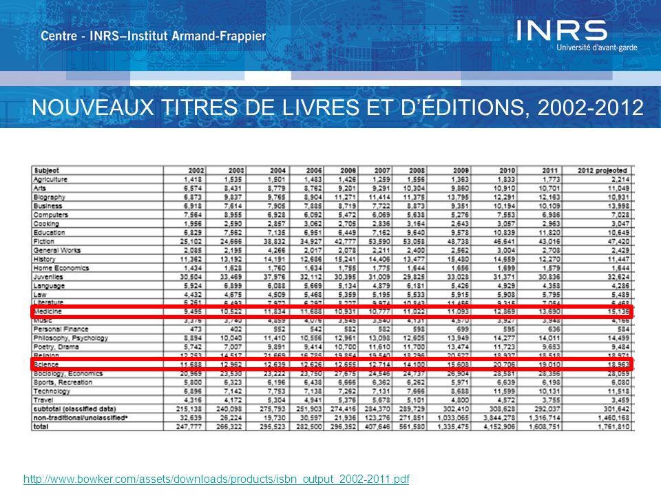 http://www.bowker.com/assets/downloads/products/isbn_output_2002-2011.pdf NOUVEAUX TITRES DE LIVRES ET DÉDITIONS, 2002-2012