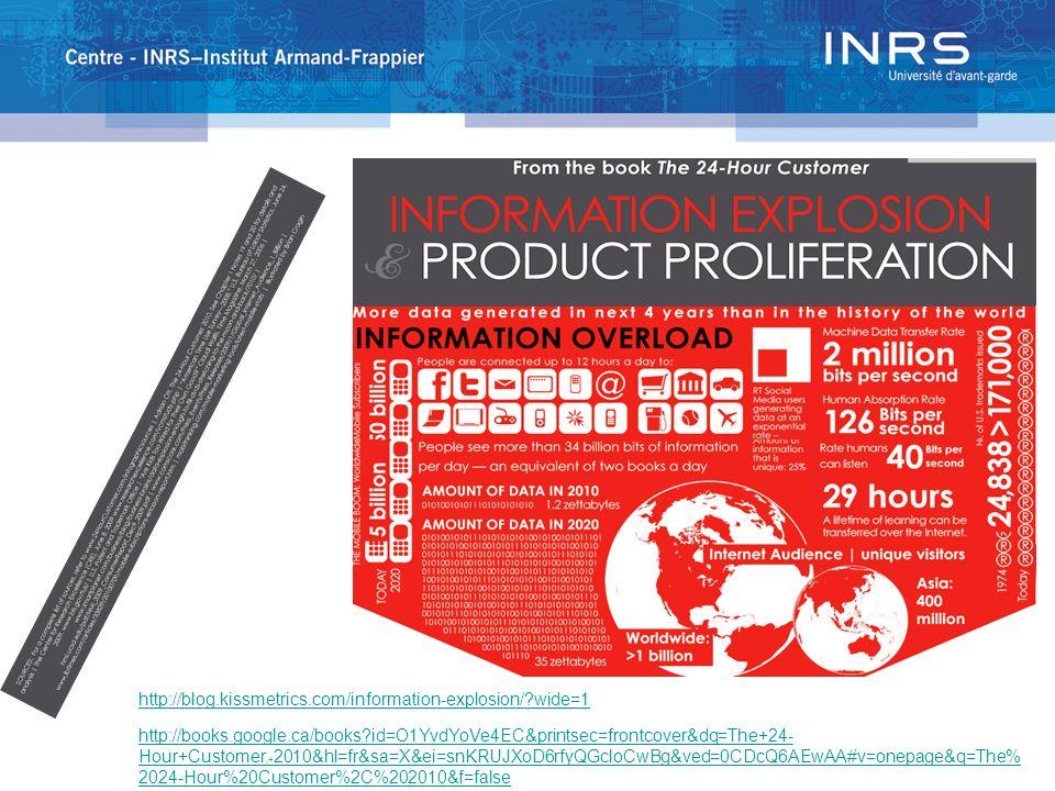 http://blog.kissmetrics.com/information-explosion/?wide=1 http://books.google.ca/books?id=O1YvdYoVe4EC&printsec=frontcover&dq=The+24- Hour+Customer,+