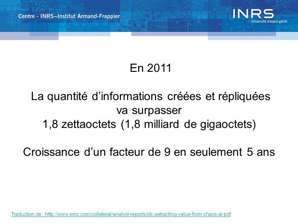 En 2011 La quantité dinformations créées et répliquées va surpasser 1,8 zettaoctets (1,8 milliard de gigaoctets) Croissance dun facteur de 9 en seulem