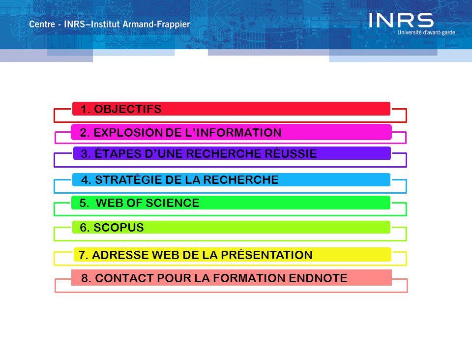 Traduction de : http://www.enterprisesocialsearch.com Besoin dinformation