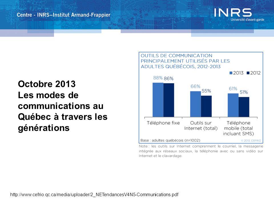 http://www.cefrio.qc.ca/media/uploader/2_NETendancesV4N5-Communications.pdf Octobre 2013 Les modes de communications au Québec à travers les génératio