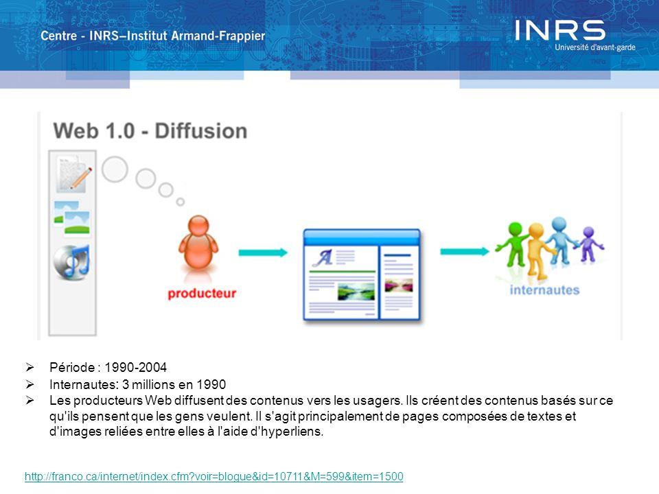 Période : 1990-2004 Internautes : 3 millions en 1990 Les producteurs Web diffusent des contenus vers les usagers. Ils créent des contenus basés sur ce