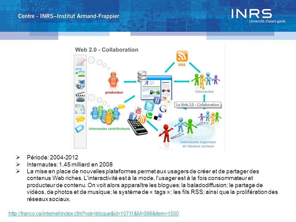 Période: 2004-2012 Internautes: 1,45 milliard en 2008 La mise en place de nouvelles plateformes permet aux usagers de créer et de partager des contenu