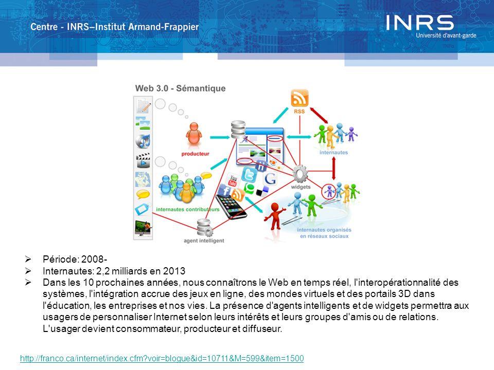 Période: 2008- Internautes: 2,2 milliards en 2013 Dans les 10 prochaines années, nous connaîtrons le Web en temps réel, l'interopérationnalité des sys