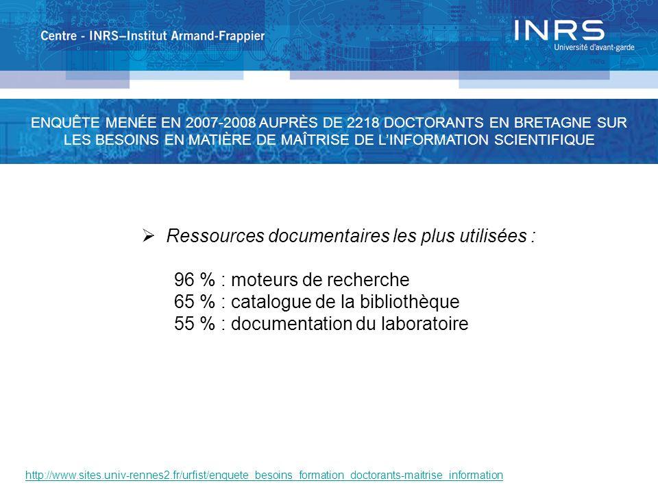 http://www.sites.univ-rennes2.fr/urfist/enquete_besoins_formation_doctorants-maitrise_information Ressources documentaires les plus utilisées : 96 % :