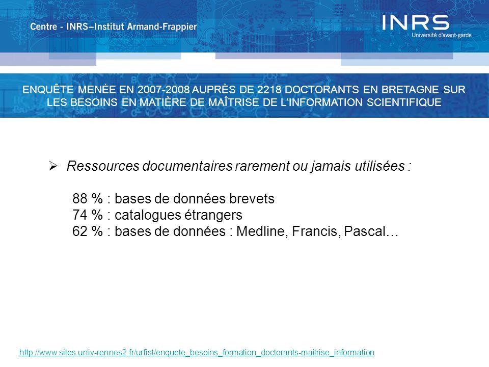 http://www.sites.univ-rennes2.fr/urfist/enquete_besoins_formation_doctorants-maitrise_information Ressources documentaires rarement ou jamais utilisée