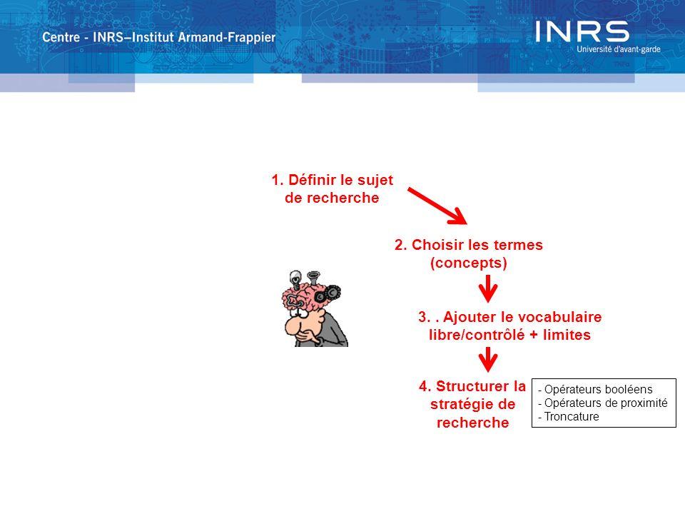 1. Définir le sujet de recherche 2. Choisir les termes (concepts) 3.. Ajouter le vocabulaire libre/contrôlé + limites 4. Structurer la stratégie de re
