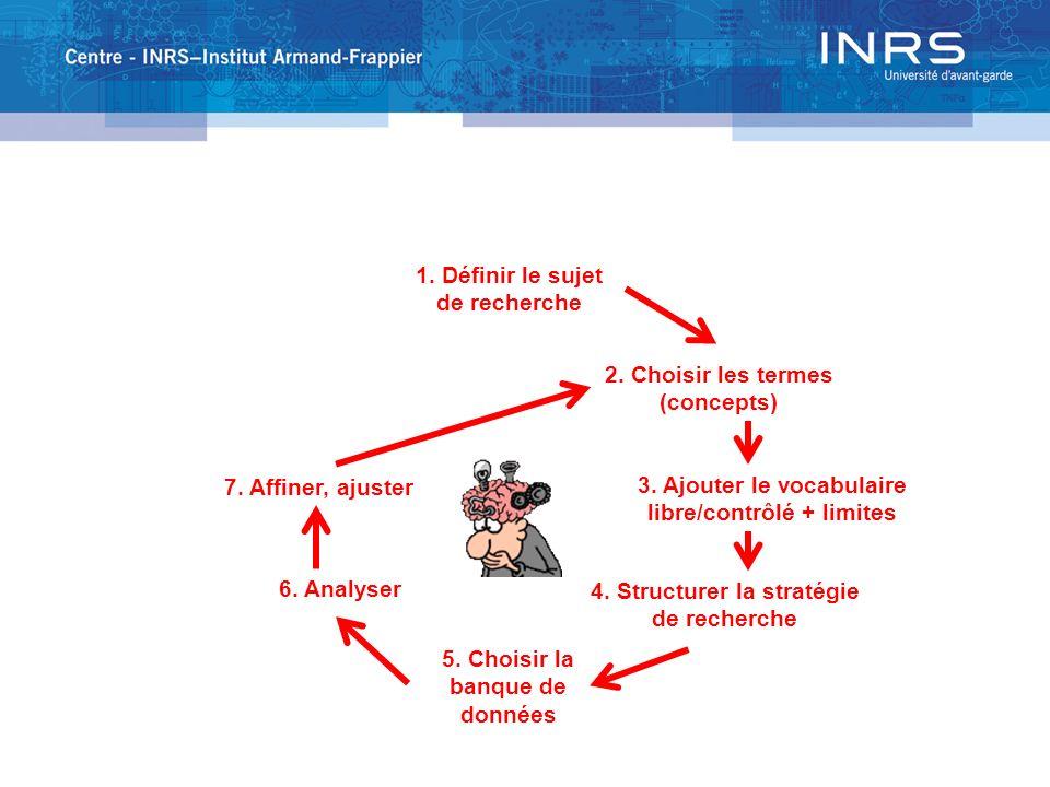 1. Définir le sujet de recherche 2. Choisir les termes (concepts) 3. Ajouter le vocabulaire libre/contrôlé + limites 4. Structurer la stratégie de rec