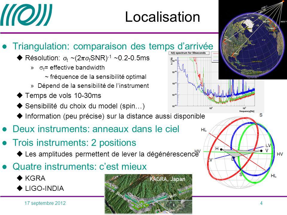 Triangulation: comparaison des temps darrivée Résolution: t ~(2 f SNR) -1 ~0.2-0.5ms » f = effective bandwidth ~ fréquence de la sensibilité optimal »Dépend de la sensibilité de linstrument Temps de vols 10-30ms Sensibilité du choix du model (spin…) Information (peu précise) sur la distance aussi disponible Deux instruments: anneaux dans le ciel Trois instruments: 2 positions Les amplitudes permettent de lever la dégénérescence Quatre instruments: cest mieux KGRA LIGO-INDIA Localisation Réunion du PNHE: Virgo 417 septembre 2012 KAGRA, Japan