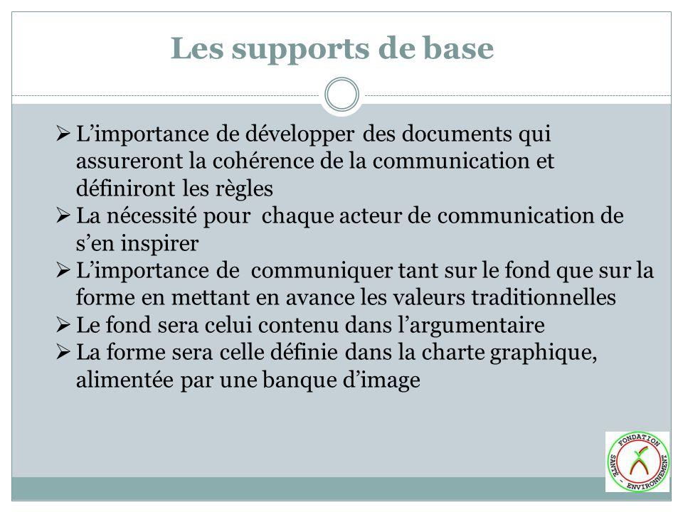 Les supports de base Limportance de développer des documents qui assureront la cohérence de la communication et définiront les règles La nécessité pou