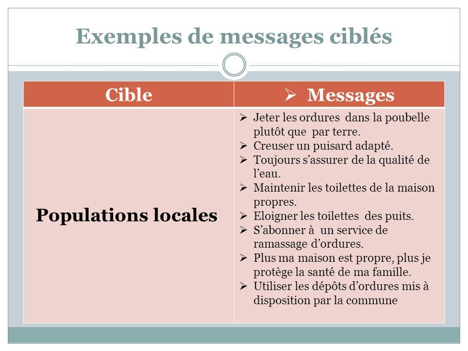 Exemples de messages ciblés Cible Messages Populations locales Jeter les ordures dans la poubelle plutôt que par terre. Creuser un puisard adapté. Tou