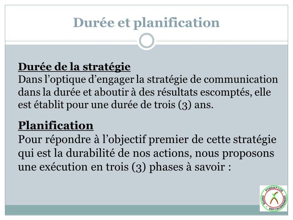 Durée de la stratégie Dans loptique dengager la stratégie de communication dans la durée et aboutir à des résultats escomptés, elle est établit pour u