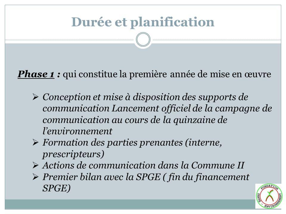 Phase 1 : qui constitue la première année de mise en œuvre Conception et mise à disposition des supports de communication Lancement officiel de la cam