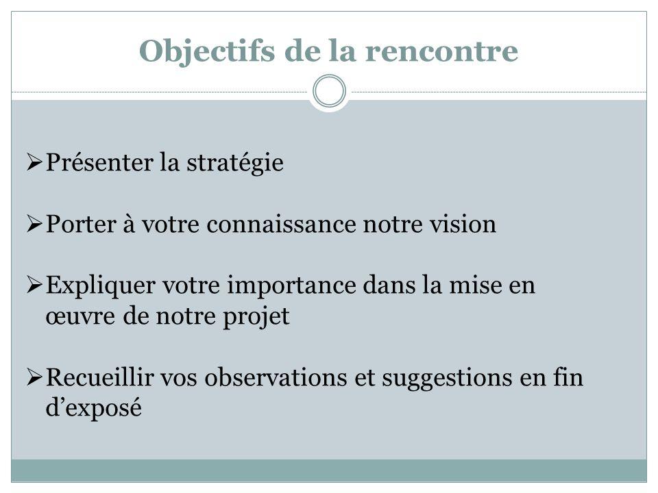 Objectifs de la rencontre Présenter la stratégie Porter à votre connaissance notre vision Expliquer votre importance dans la mise en œuvre de notre pr