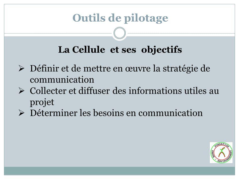 Définir et de mettre en œuvre la stratégie de communication Collecter et diffuser des informations utiles au projet Déterminer les besoins en communic