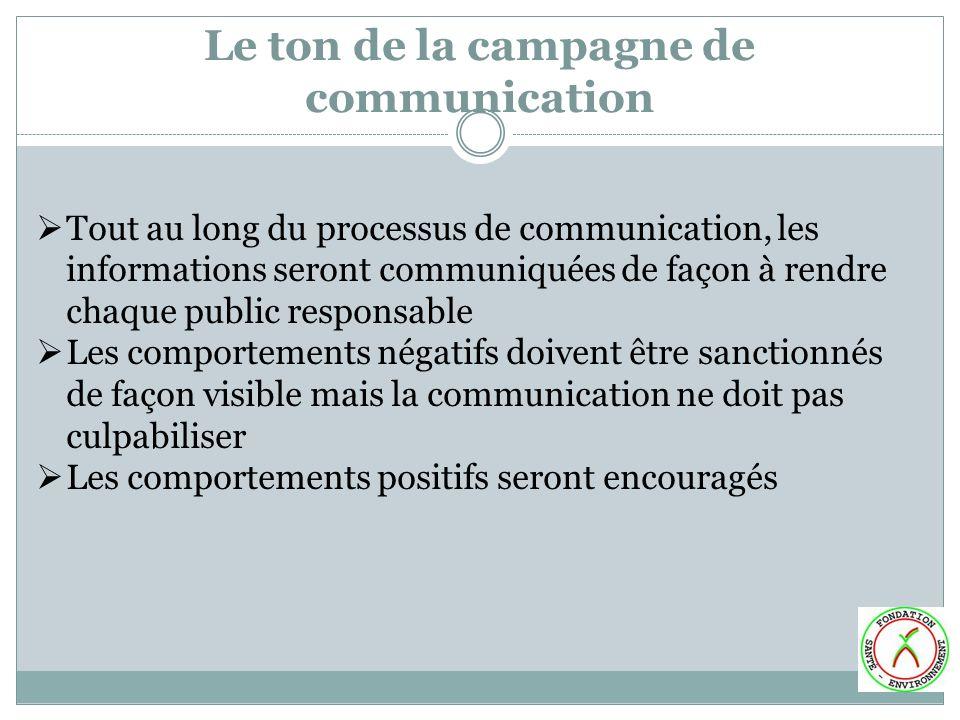 Le ton de la campagne de communication Tout au long du processus de communication, les informations seront communiquées de façon à rendre chaque publi