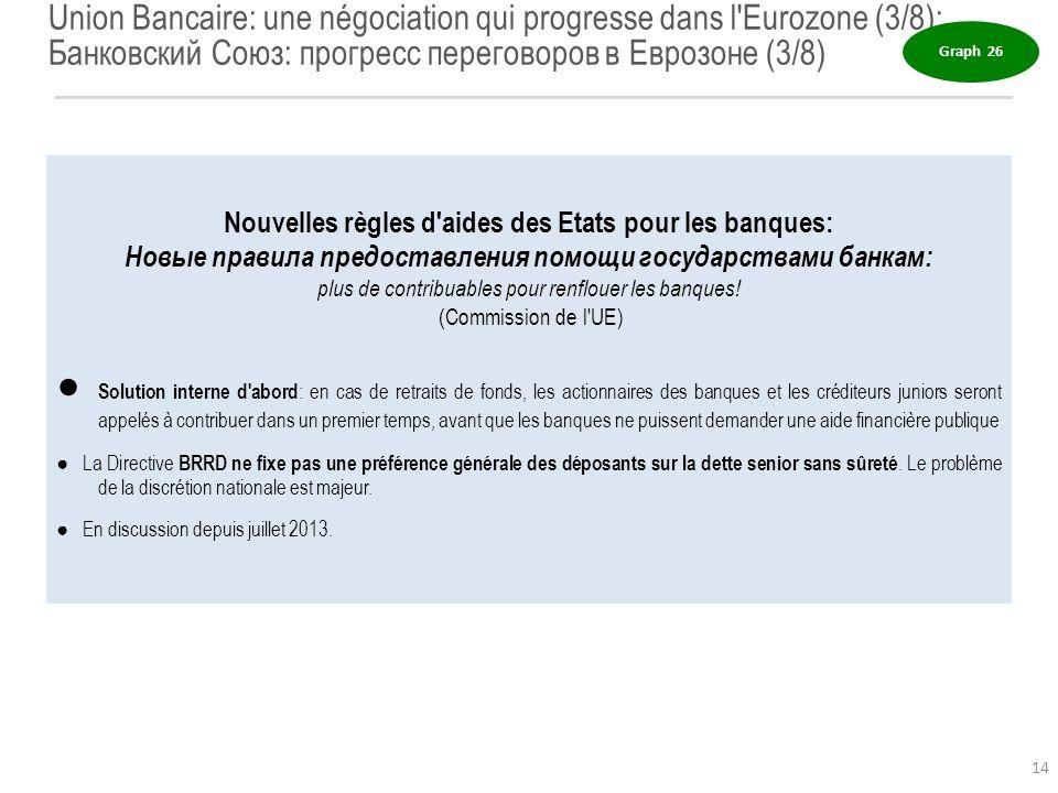Union Bancaire: une négociation qui progresse dans l'Eurozone (3/8): Банковский Союз: прогресс переговоров в Еврозоне (3/8) 14 Nouvelles règles d'aide