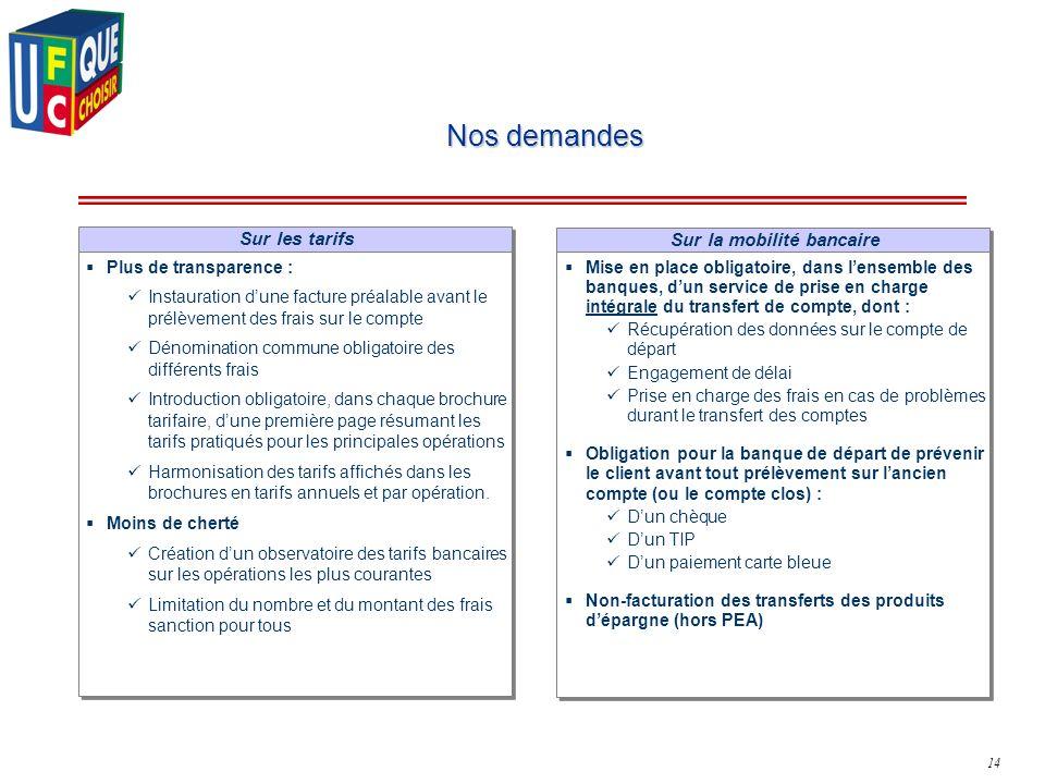 14 Nos demandes Sur les tarifs Plus de transparence : Instauration dune facture préalable avant le prélèvement des frais sur le compte Dénomination co