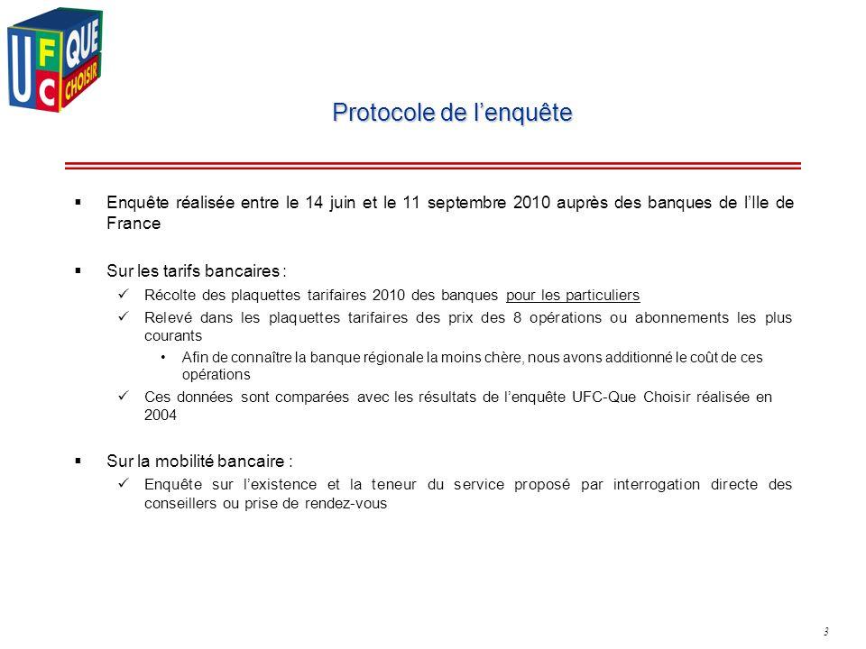 3 Protocole de lenquête Enquête réalisée entre le 14 juin et le 11 septembre 2010 auprès des banques de lIle de France Sur les tarifs bancaires : Réco