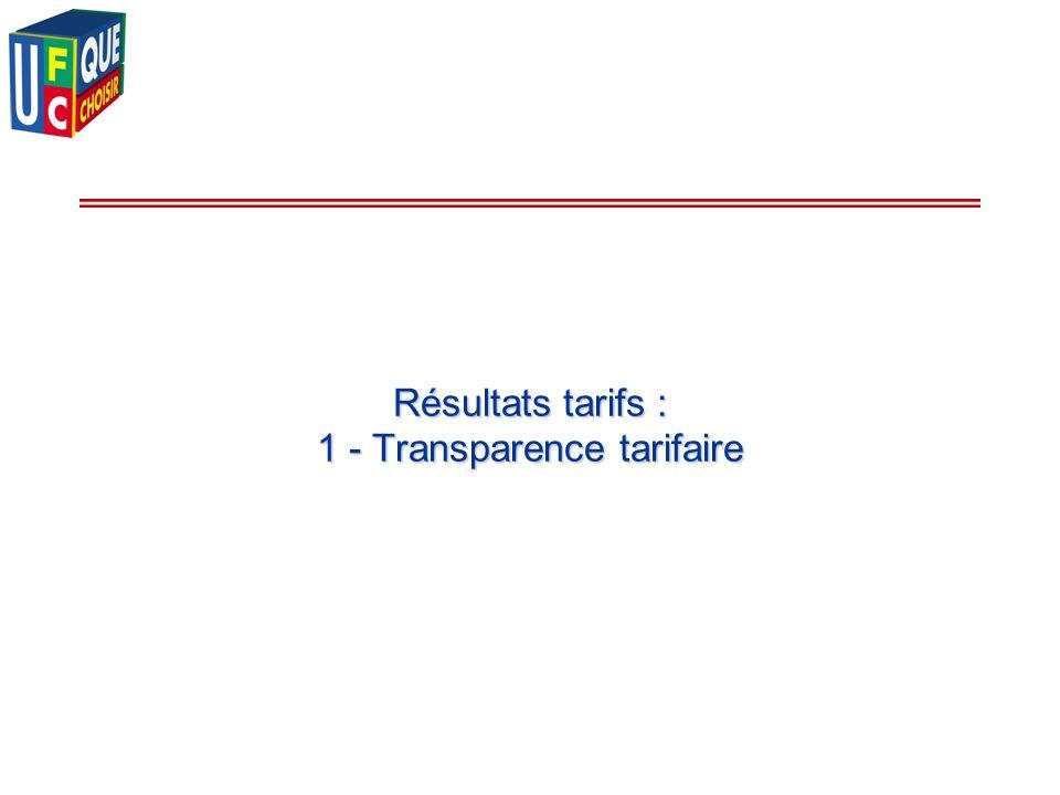 Résultats tarifs : 1 - Transparence tarifaire