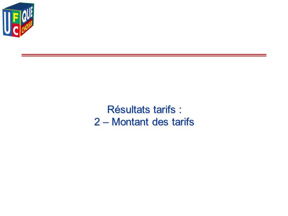Résultats tarifs : 2 – Montant des tarifs