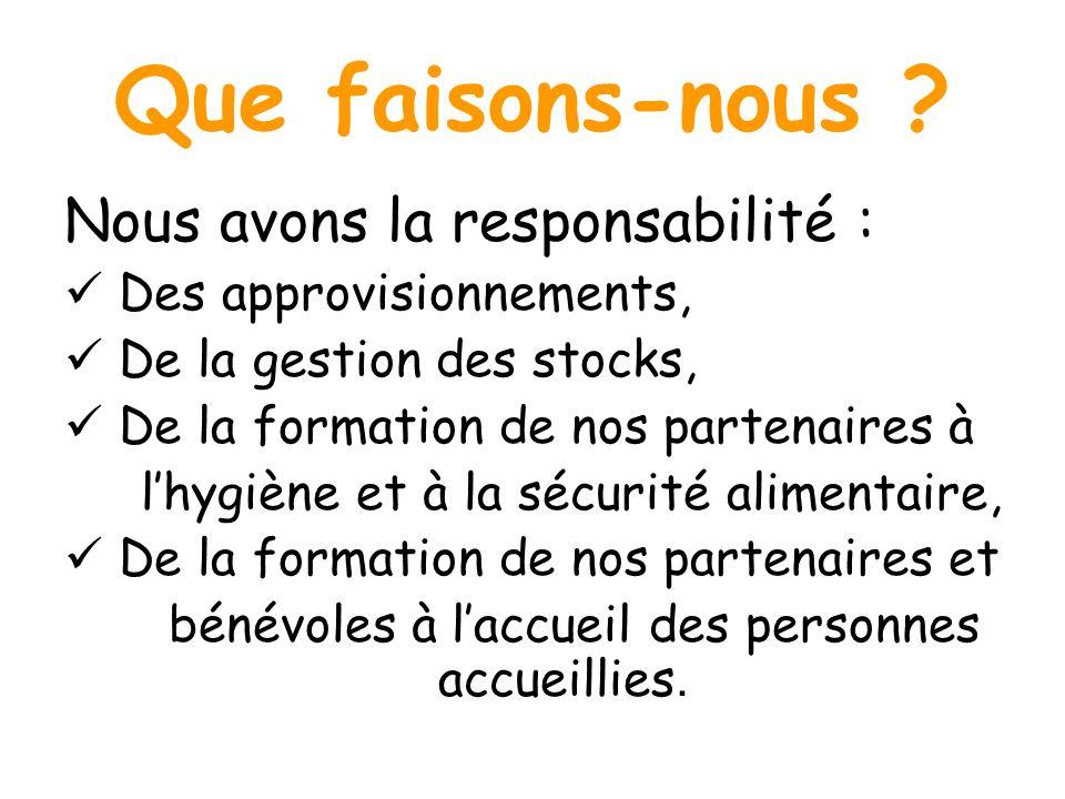 Que faisons-nous ? Nous avons la responsabilité : Des approvisionnements, De la gestion des stocks, De la formation de nos partenaires à lhygiène et à