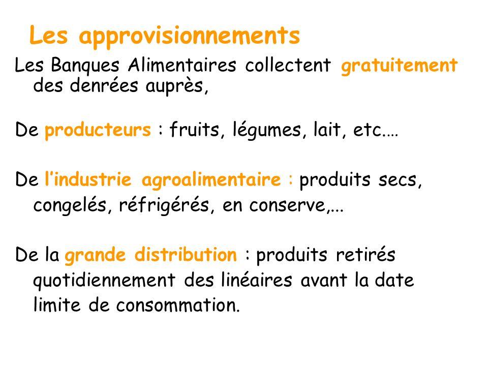 Les approvisionnements Les Banques Alimentaires collectent gratuitement des denrées auprès, De producteurs : fruits, légumes, lait, etc.… De lindustri