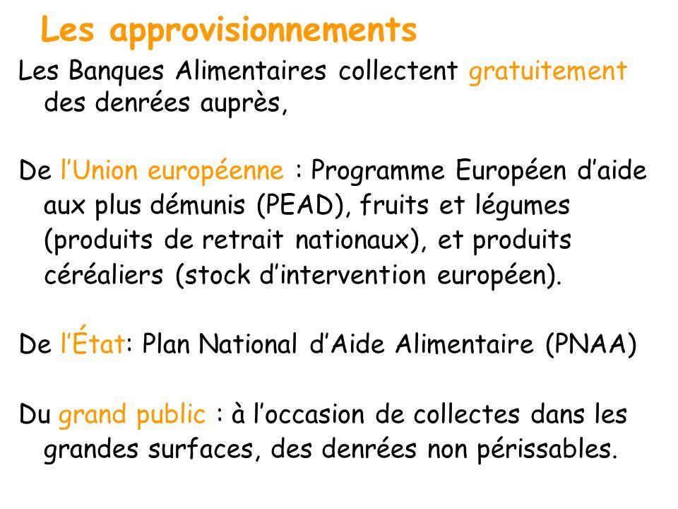 Les approvisionnements Les Banques Alimentaires collectent gratuitement des denrées auprès, De lUnion européenne : Programme Européen daide aux plus d