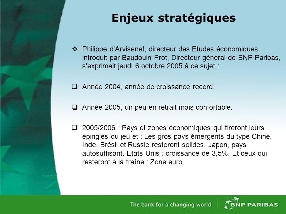 Enjeux stratégiques Philippe d Arvisenet, directeur des Etudes économiques introduit par Baudouin Prot, Directeur général de BNP Paribas, s exprimait jeudi 6 octobre 2005 à ce sujet : Année 2004, année de croissance record.