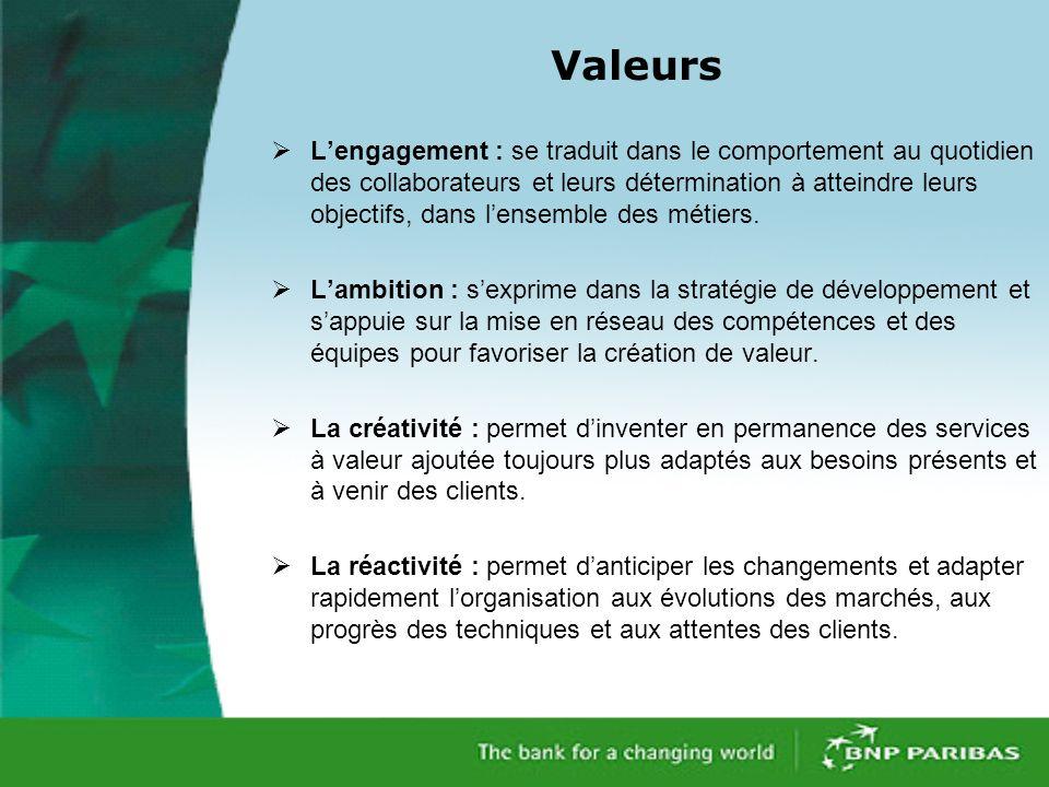 Valeurs Lengagement : se traduit dans le comportement au quotidien des collaborateurs et leurs détermination à atteindre leurs objectifs, dans lensemble des métiers.