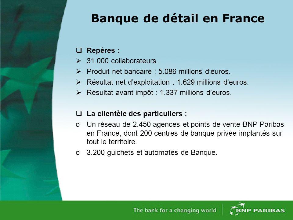 Banque de détail en France Repères : 31.000 collaborateurs.