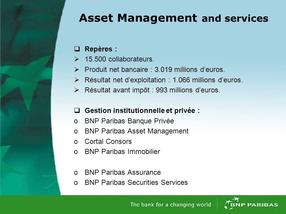 Asset Management and services Repères : 15.500 collaborateurs.