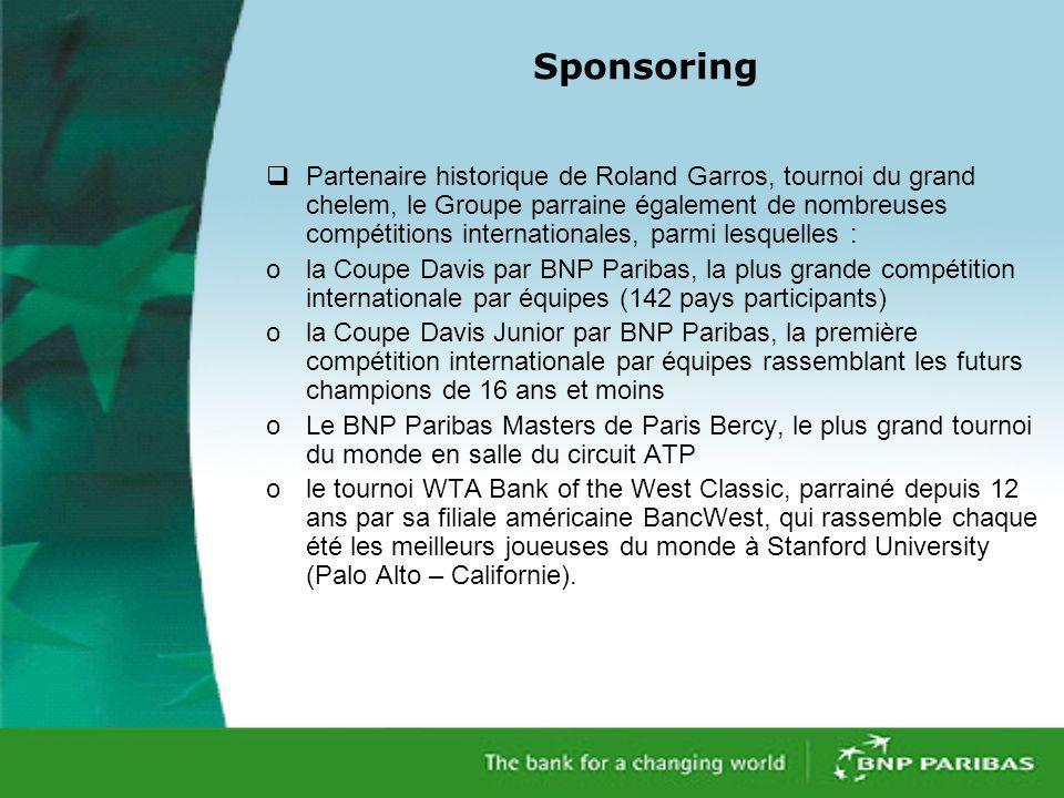 Sponsoring Partenaire historique de Roland Garros, tournoi du grand chelem, le Groupe parraine également de nombreuses compétitions internationales, parmi lesquelles : ola Coupe Davis par BNP Paribas, la plus grande compétition internationale par équipes (142 pays participants) ola Coupe Davis Junior par BNP Paribas, la première compétition internationale par équipes rassemblant les futurs champions de 16 ans et moins oLe BNP Paribas Masters de Paris Bercy, le plus grand tournoi du monde en salle du circuit ATP ole tournoi WTA Bank of the West Classic, parrainé depuis 12 ans par sa filiale américaine BancWest, qui rassemble chaque été les meilleurs joueuses du monde à Stanford University (Palo Alto – Californie).