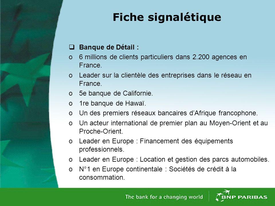 Fiche signalétique Banque de Détail : o6 millions de clients particuliers dans 2.200 agences en France.