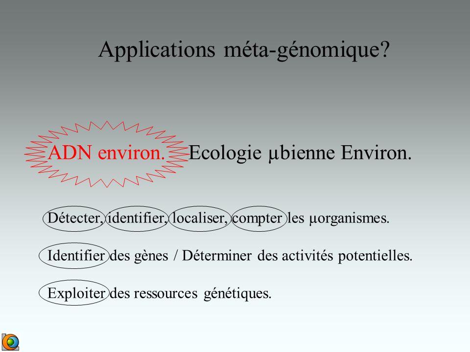 ADN environ.Ecologie µbienne Environ.Détecter, identifier, localiser, compter les µorganismes.