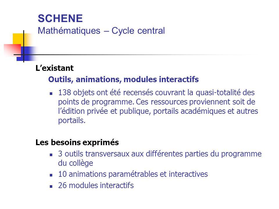 SCHENE Mathématiques – Cycle central Lexistant Outils, animations, modules interactifs 138 objets ont été recensés couvrant la quasi-totalité des poin