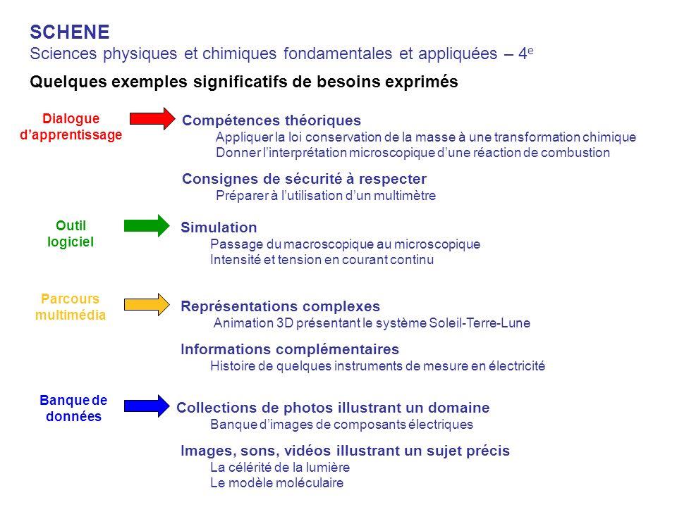 SCHENE Sciences physiques et chimiques fondamentales et appliquées – 4 e Quelques exemples significatifs de besoins exprimés Dialogue dapprentissage O