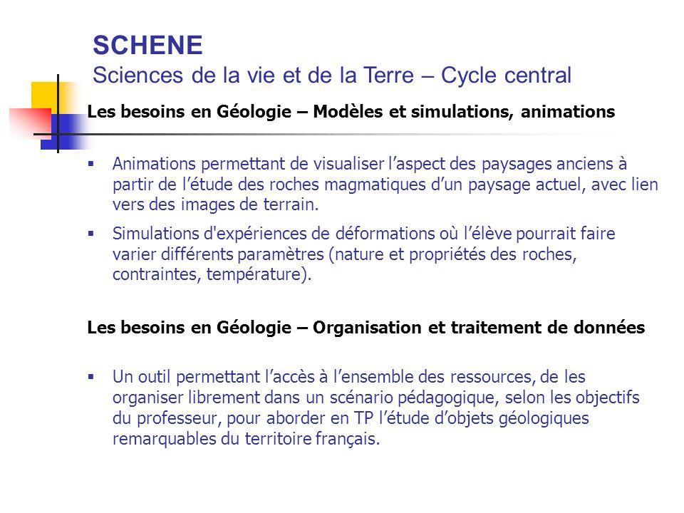 SCHENE Sciences de la vie et de la Terre – Cycle central Les besoins en Géologie – Modèles et simulations, animations Animations permettant de visuali