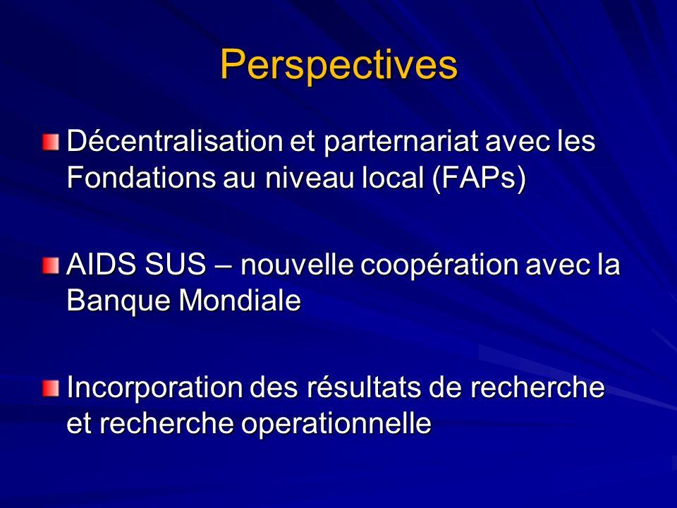 Perspectives Décentralisation et parternariat avec les Fondations au niveau local (FAPs) AIDS SUS – nouvelle coopération avec la Banque Mondiale Incorporation des résultats de recherche et recherche operationnelle